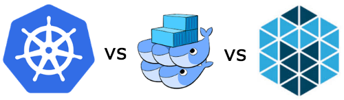 kubernetes vs docker swarm vs mesos