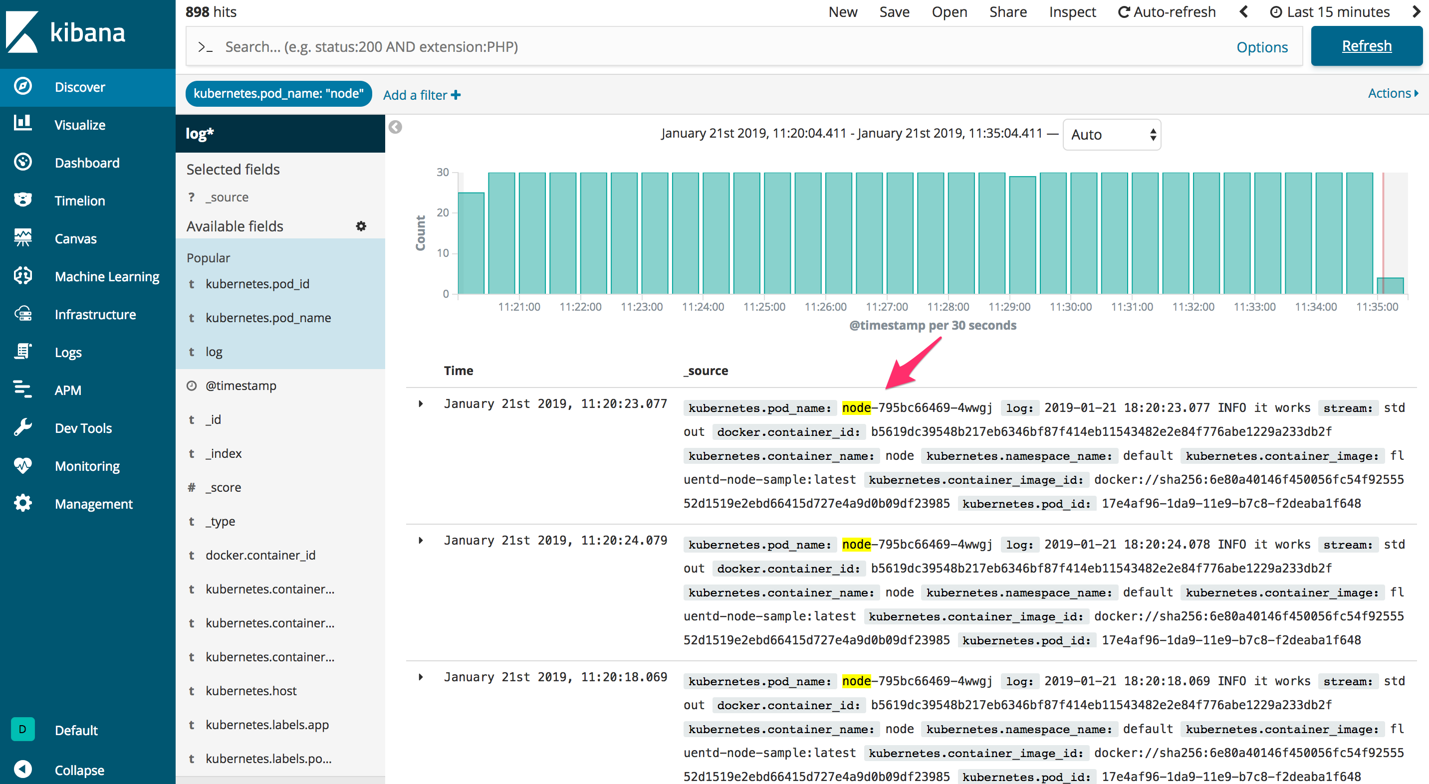 Logging in Kubernetes with Elasticsearch, Kibana, and Fluentd